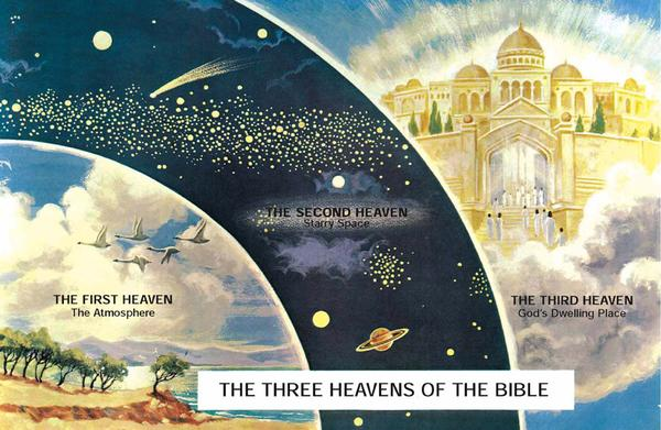 three heavens religious tradition