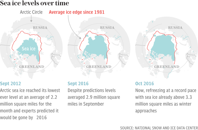 Sea ice Map